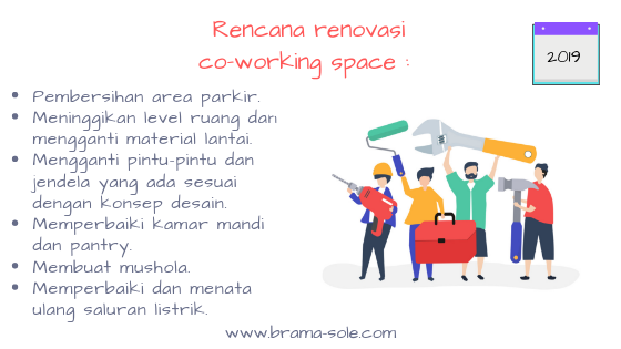 rencana renovasi co-working space