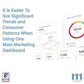 Easier-See-Significant-Trends-Consumer-Patterns-Using-One-Main-Marketing-Dashboard