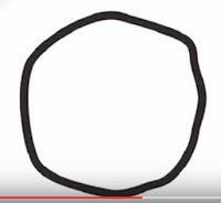circle shape pesonality psychology test