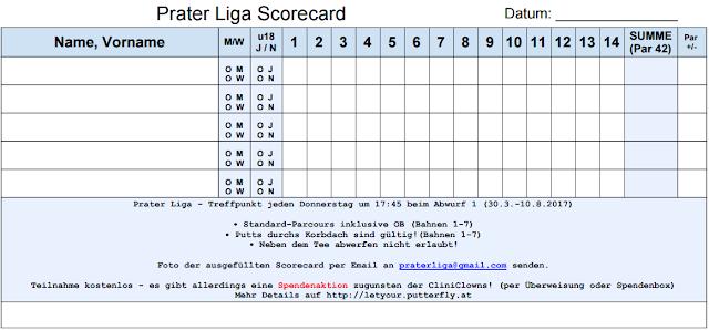 Prater Liga 2017 Scorecard