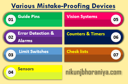 Mistake Proofing Devices