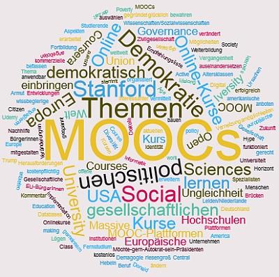 MOOCs Politik Soziales Gesellschaft Cloud