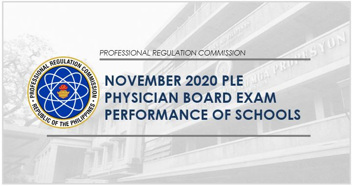 Physician board exam result: PLE performance of schools November 2020