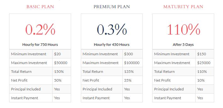 Инвестиционные планы AltronFX