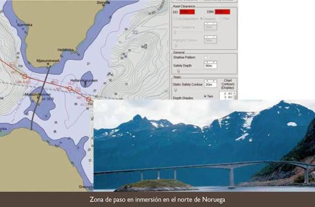 Zona de paso en inmersión en el norte de Noruega