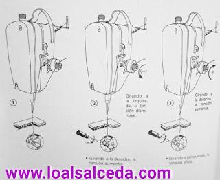 Como regular la tensión de los hilos en máquina de coser