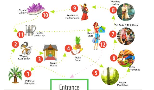 Peta kawasan Malay Cultural Village