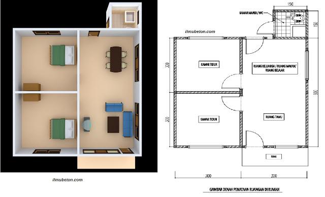 Pengaturan Ruangan di Rumah