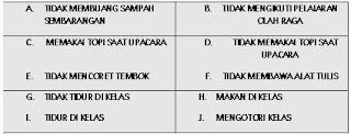Soal PTS Kelas 2 Tema 6 Subtema 1 & 2 Semester 2 Tahun 2021