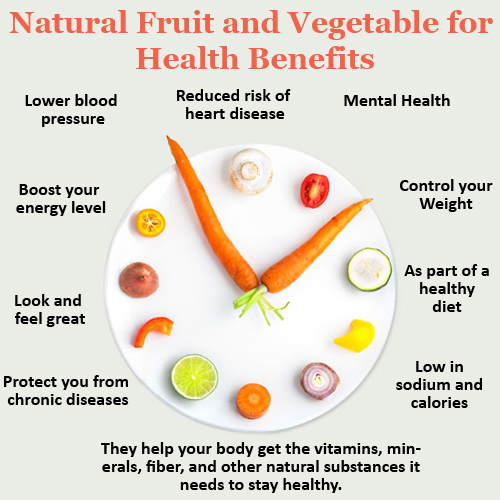 BENEFITS OF VEGETABLE & FRUIT DIET For Weight Loss & Healthy Skin