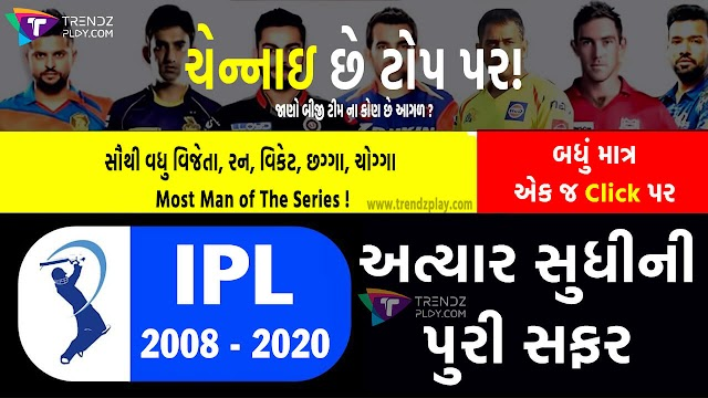 Full IPL History 2008 to 2020 | Most Runs | Most Sixes | Most Wicket | MOS | MOW