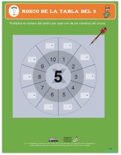 Rosco de las tablas de multiplicar