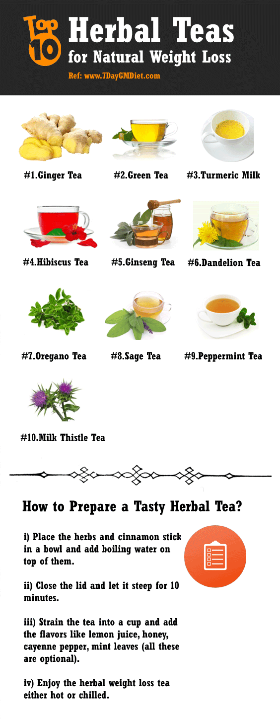 tea for weight loss natural teas
