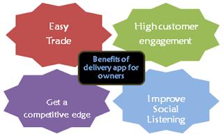 Advantages of Transportation Tracking Software