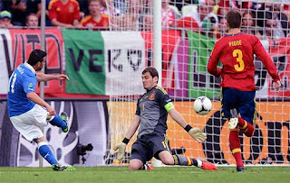 Spain vs Ireland : Solve The Problem
