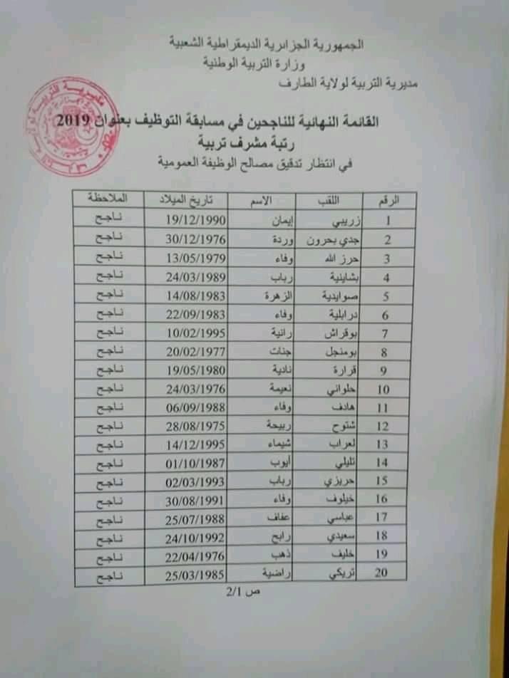 قائمة الناجحين في مسابقة مشرف التربية 2019 لولاية الطارف