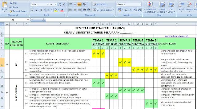 Pemetaan Kompetensi Dasar (KD) Kelas 6 Semester 1
