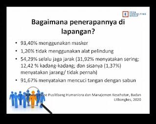 Survey menurut LITBANGKES 2020