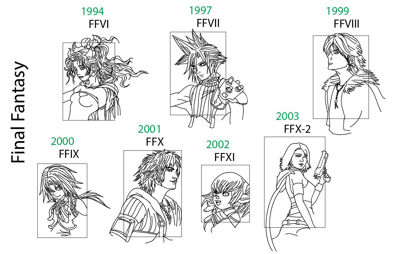 Final Fantasy Timeline Gabriel S Portfolio