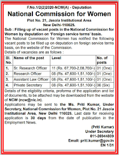 National Commission for Women (NCW) Previous Question Papers and Syllabus 2020