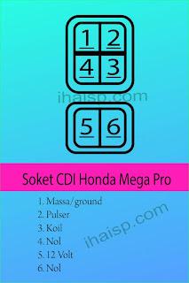 Soket CDI Honda Mega Pro
