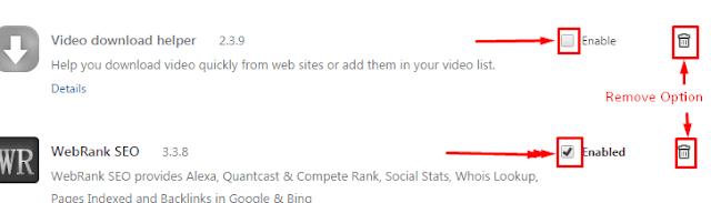 Chrome Extension ki puri details,