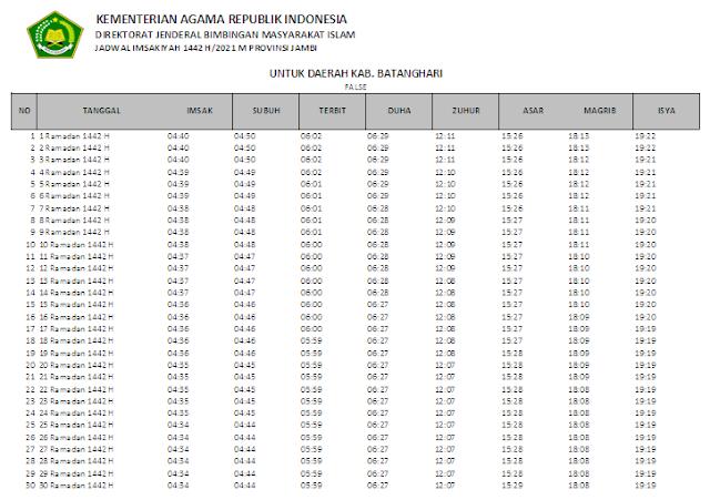 Jadwal Imsakiyah Ramadhan 1442 H Kabupaten Batanghari, Provinsi Jambi