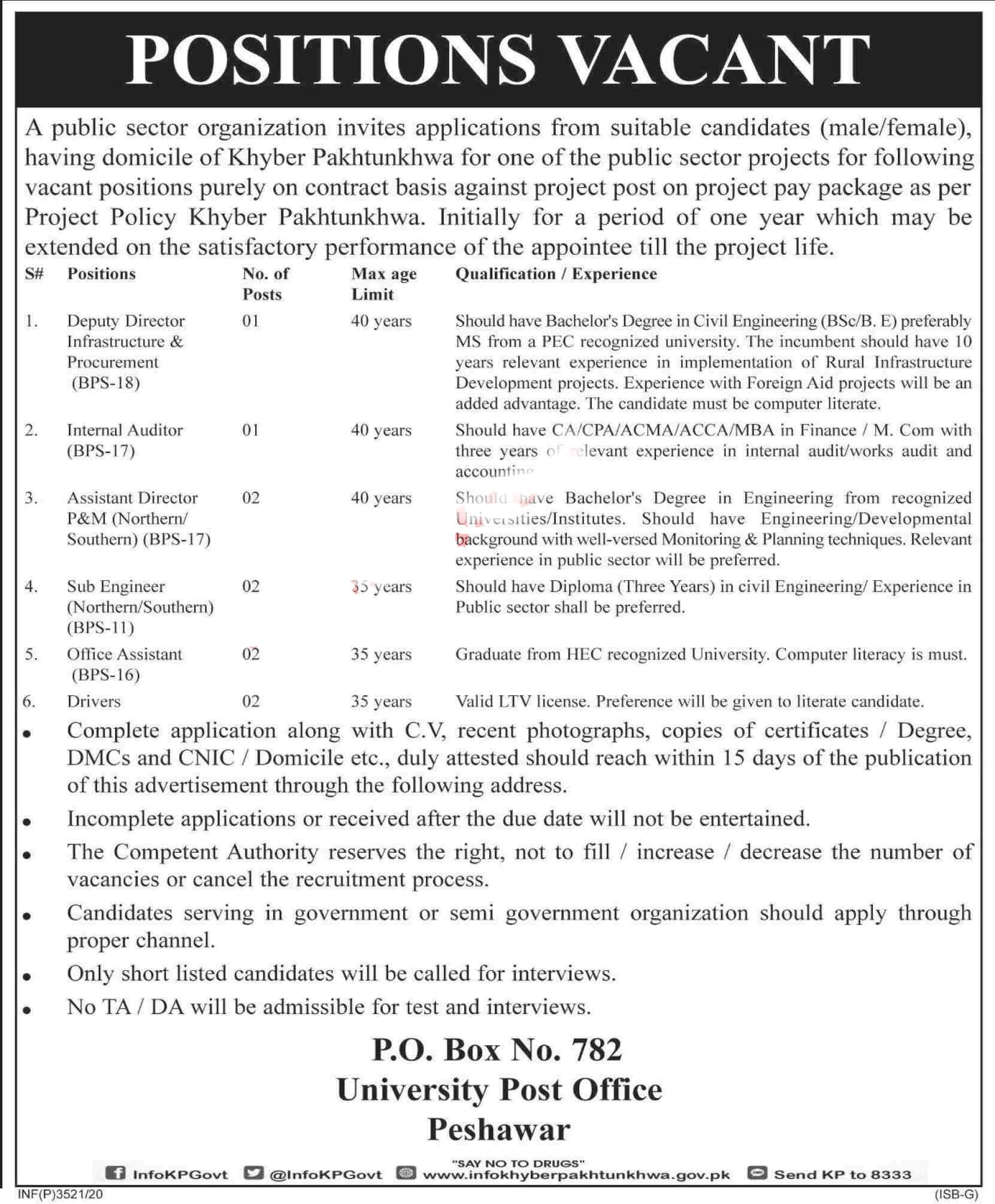 Peshawar Jobs 2020 KPK Government Latest Career Opportunities