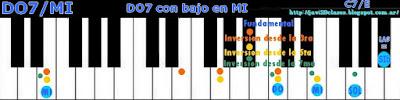 acorde piano chord  DO7 con bajo en MI
