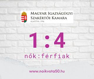 A Magyar Igazságügyi Szakértői Kamara vezetői között 1:4 a nők és férfiak aránya #KE48