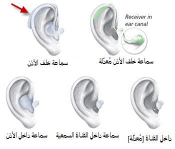 أنواع-سماعات-الأذن