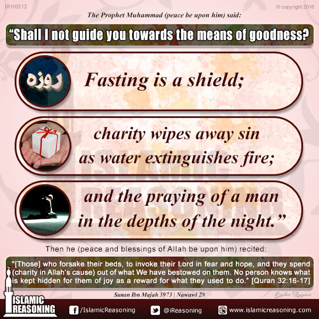 Shall I not guide you towards the means of goodness? | Islamic Reasoning Designers