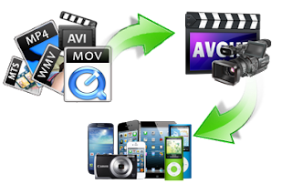 Video Converter Android Apps