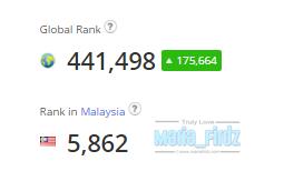 Ranking Alexa 2.3.2016