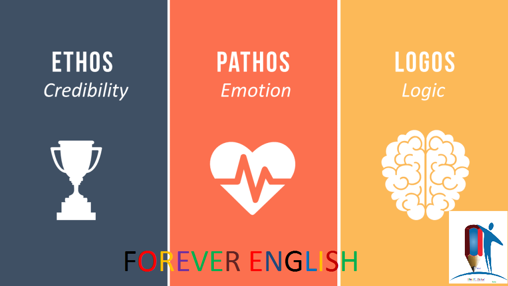 FOREVER ENGLISH: ethos pathos and logos worksheet