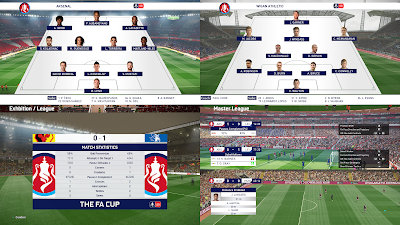 PES 2019 Scoreboard The Emirates FA Cup by Spursfan18