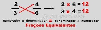 Como verificar se as frações são equivalentes