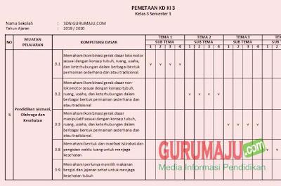 Pemetaan KD PJOK Kelas 3 Kurikulum 2013 Revisi Semester 1