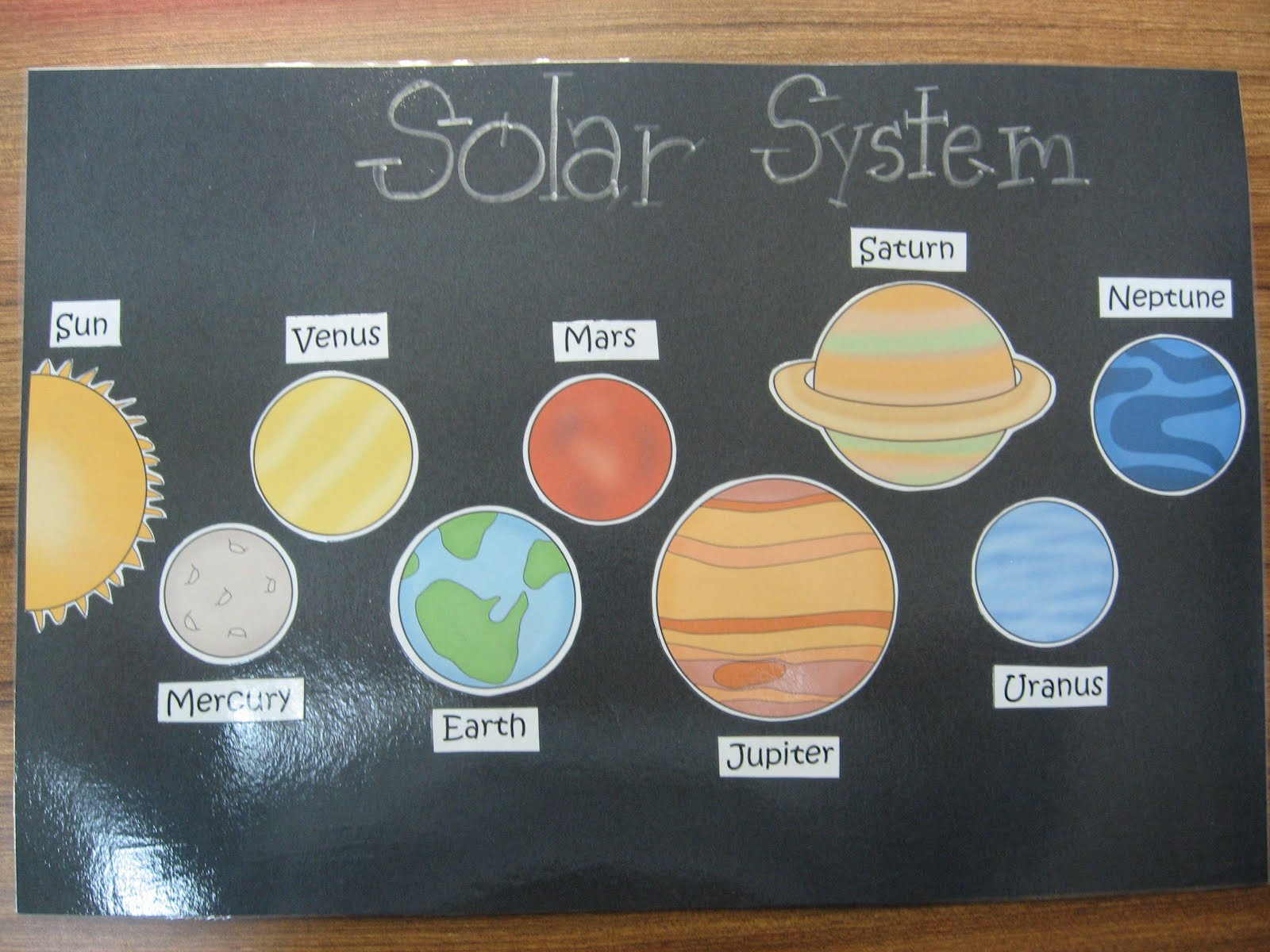 Solar System Planets Colors (page 3) - Pics about space