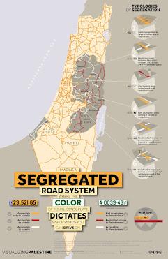 Segregated Israeli Road system