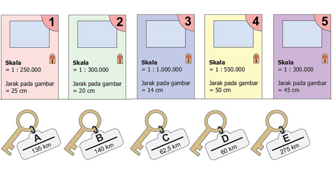 Soal dan Kunci