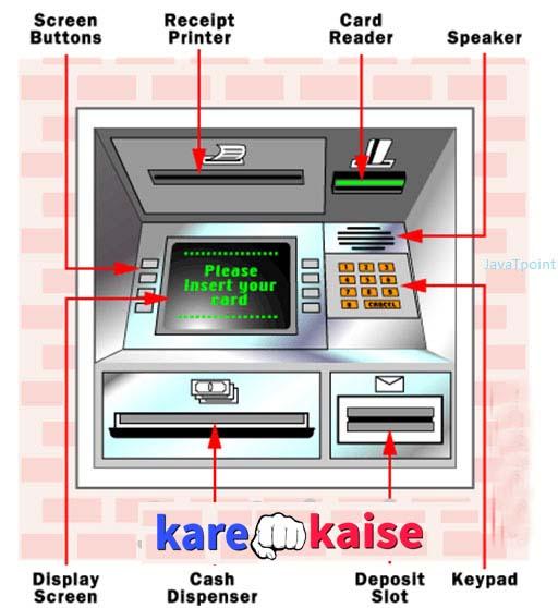 atm-machine-se-paise-kaise-nikale