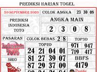 PREDIKSI INDONESIA TOTO MINGGU, 20 SEPTEMBER 2020