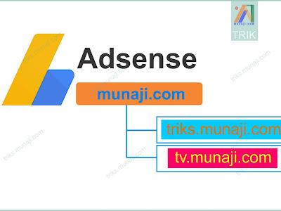 Menambahkan Subdomain Untuk bisa Menampilkan Iklan Google Adsense