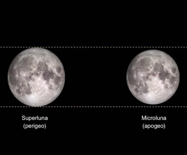 Una superluna per tutti