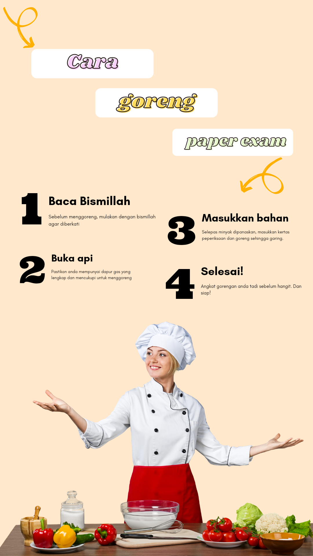 tips goreng paper exam