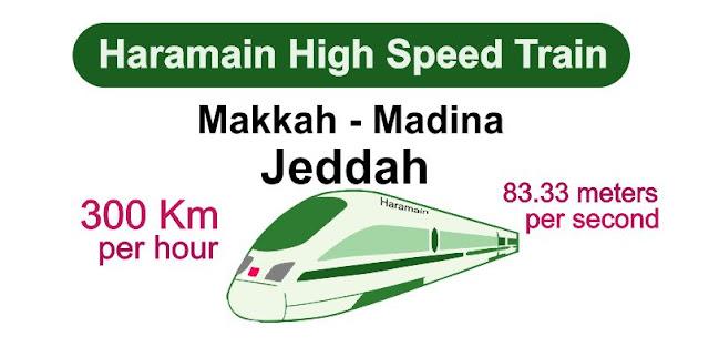 Haramain High Speed 300 Km Per hour Makkah Jeddah Madina