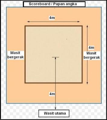 Lapangan Angkat Besi