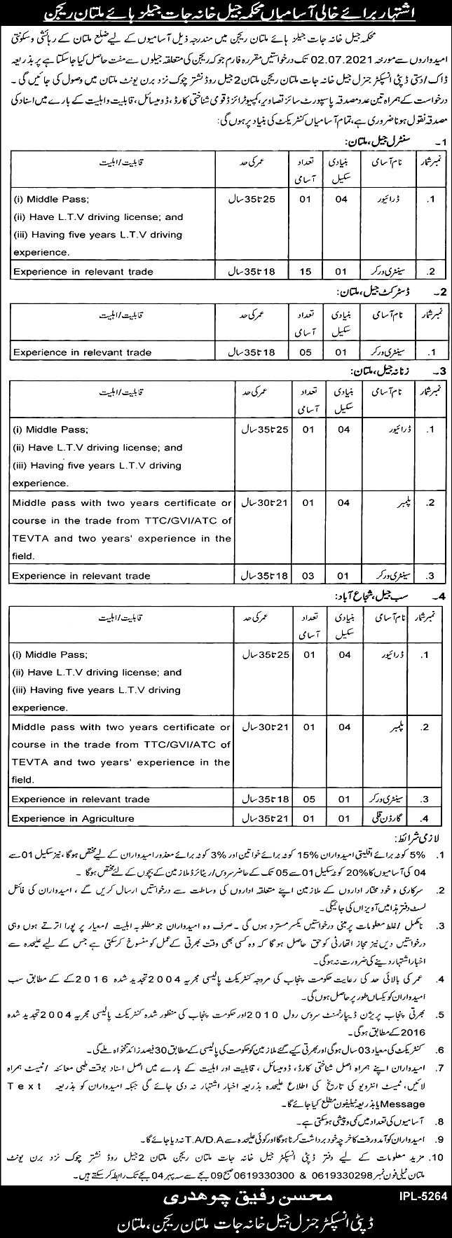 Prison Department Punjab Latest Jobs June 2021 in Multan Region