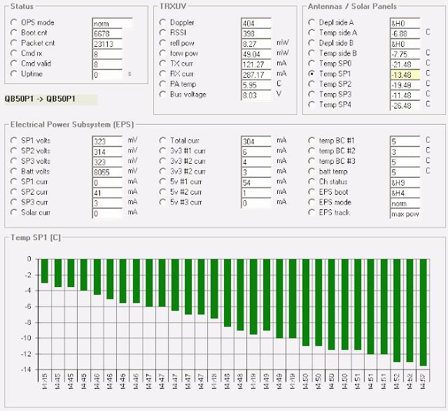 QB50p1 Online Telemetry Decoder